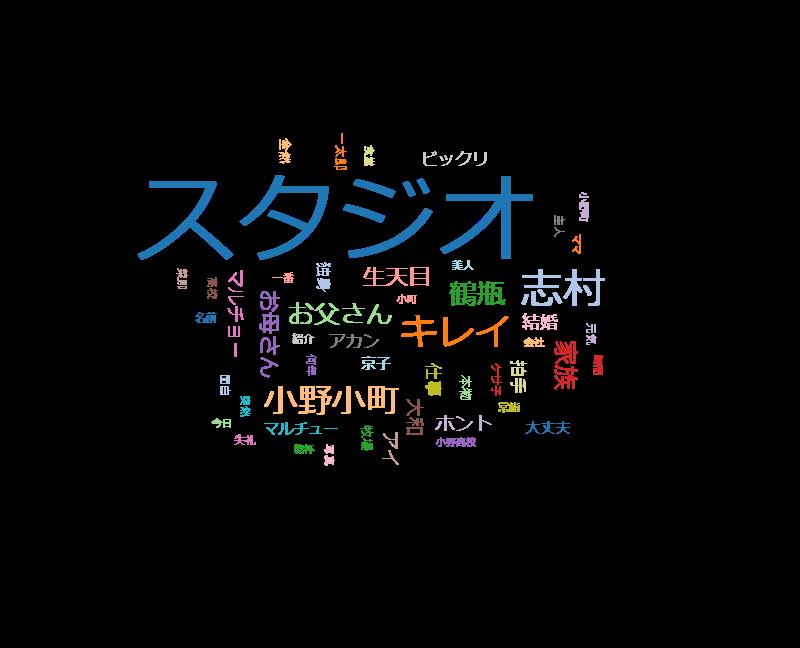 鶴瓶の家族に乾杯 2010年3月29日と4月5日に放送した福島県