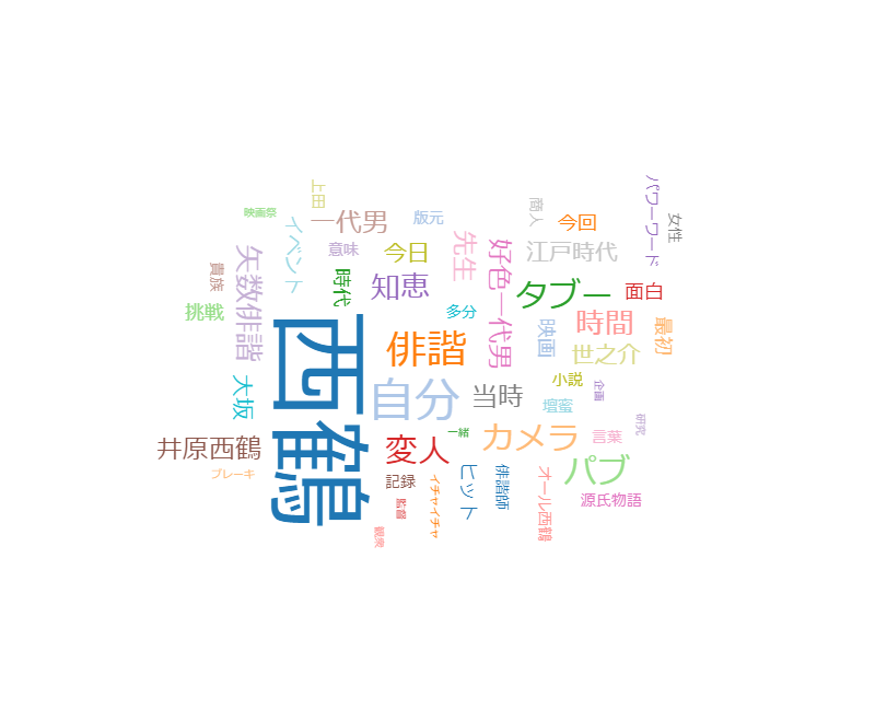 """先人たちの底力 知恵泉「挑戦を止めるな!井原西鶴~""""変人""""の成"""