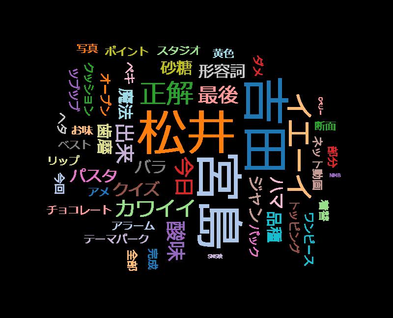 沼にハマってきいてみた「NMB48・吉田朱里も大興奮!いちご特集