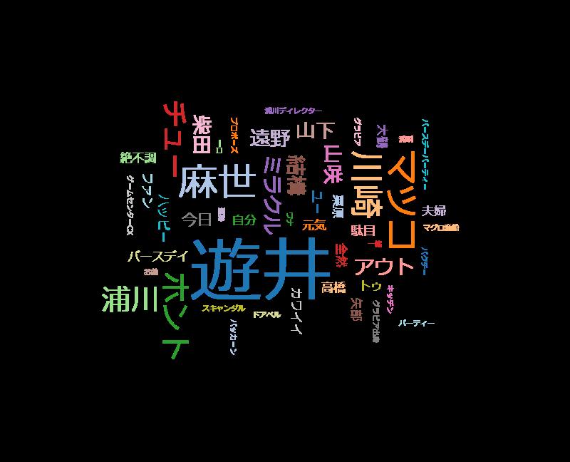 アウト×デラックス 遊井亮子と番組D禁断のアウトな新婚生活・山咲