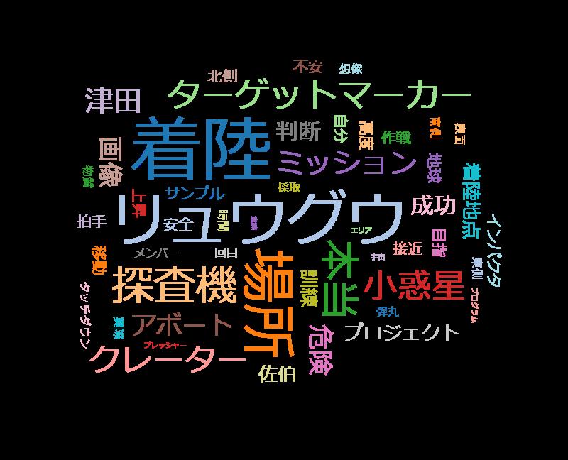 コズミック フロント☆NEXT「はやぶさ2の大冒険!快挙の舞台裏