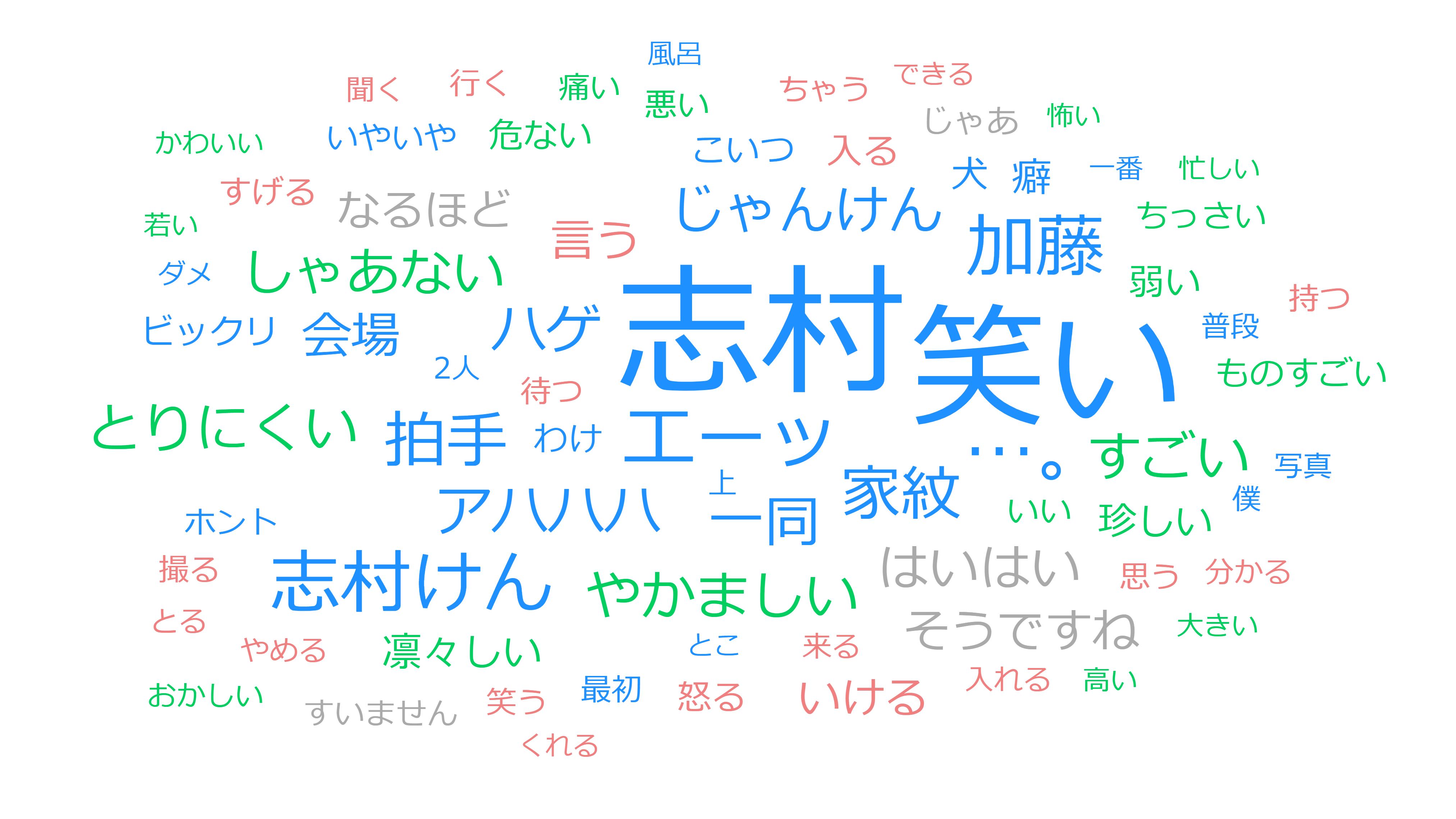 ダウンタウンDX 志村けんさんありがとう!思い出の爆笑名場面