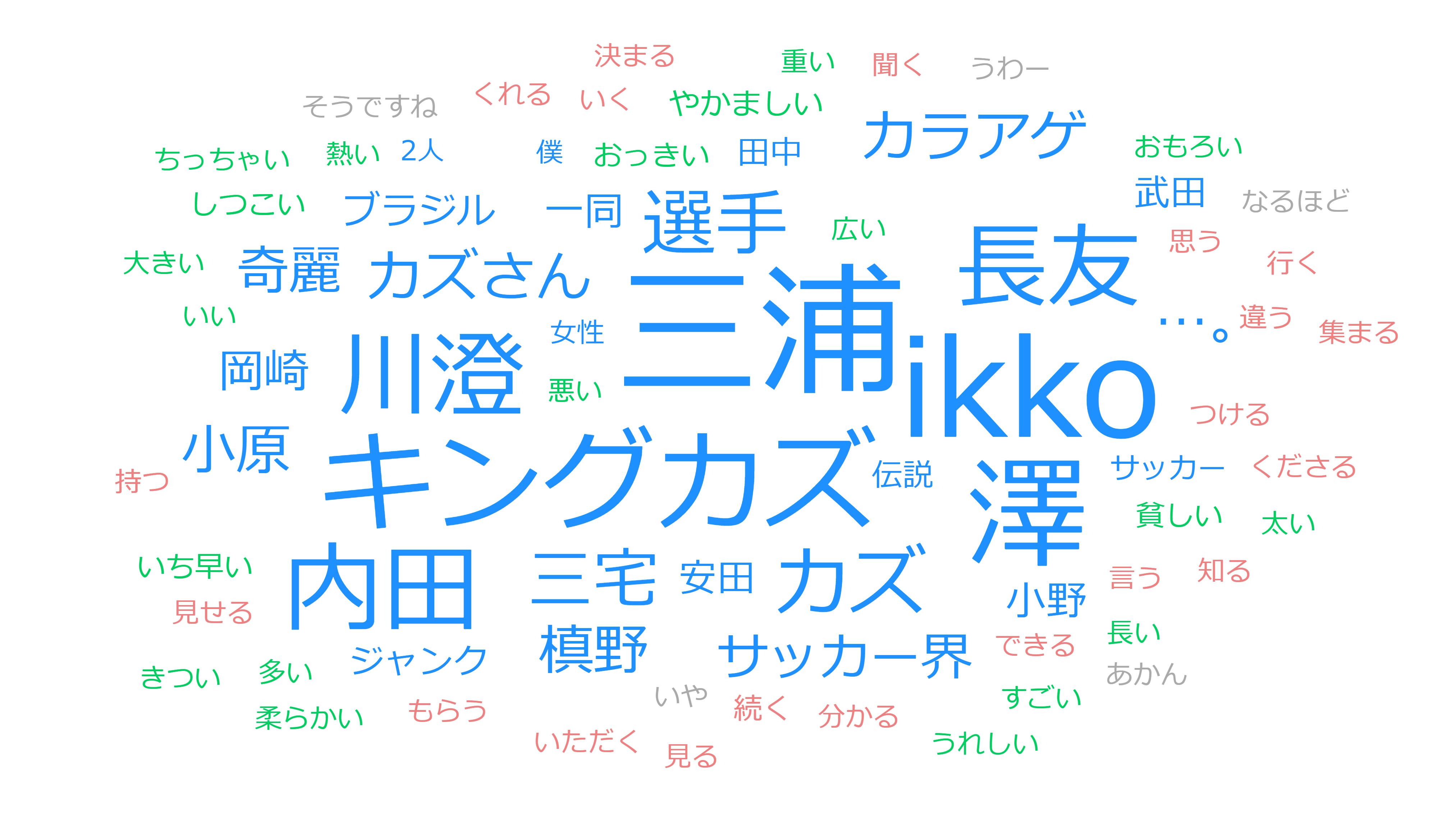 ジャンクSPORTS【キングカズ伝説…衝撃秘話満載!歴代