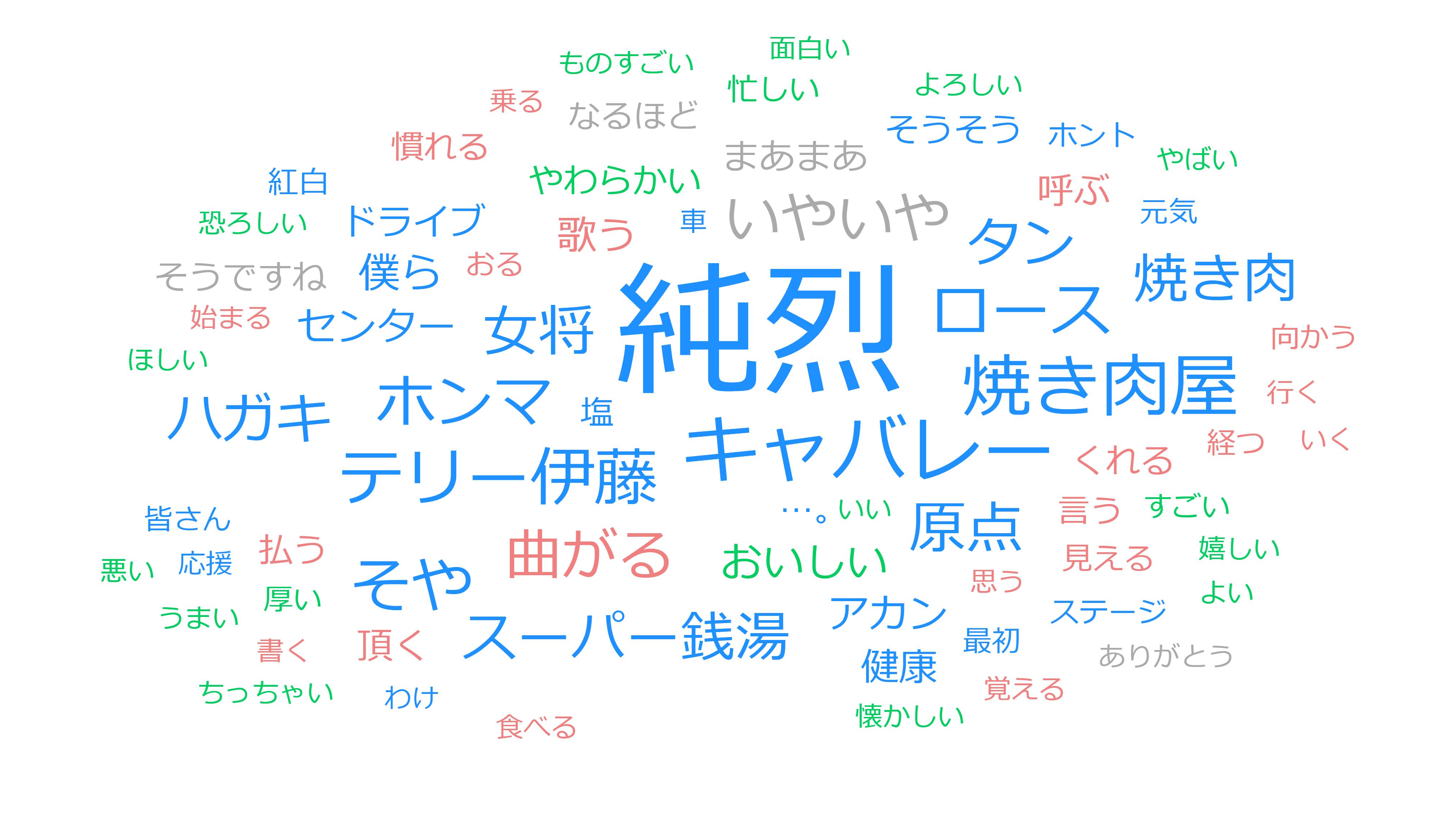 極上空間 スーパー銭湯アイドル純烈・酒井一圭と小田井涼平が
