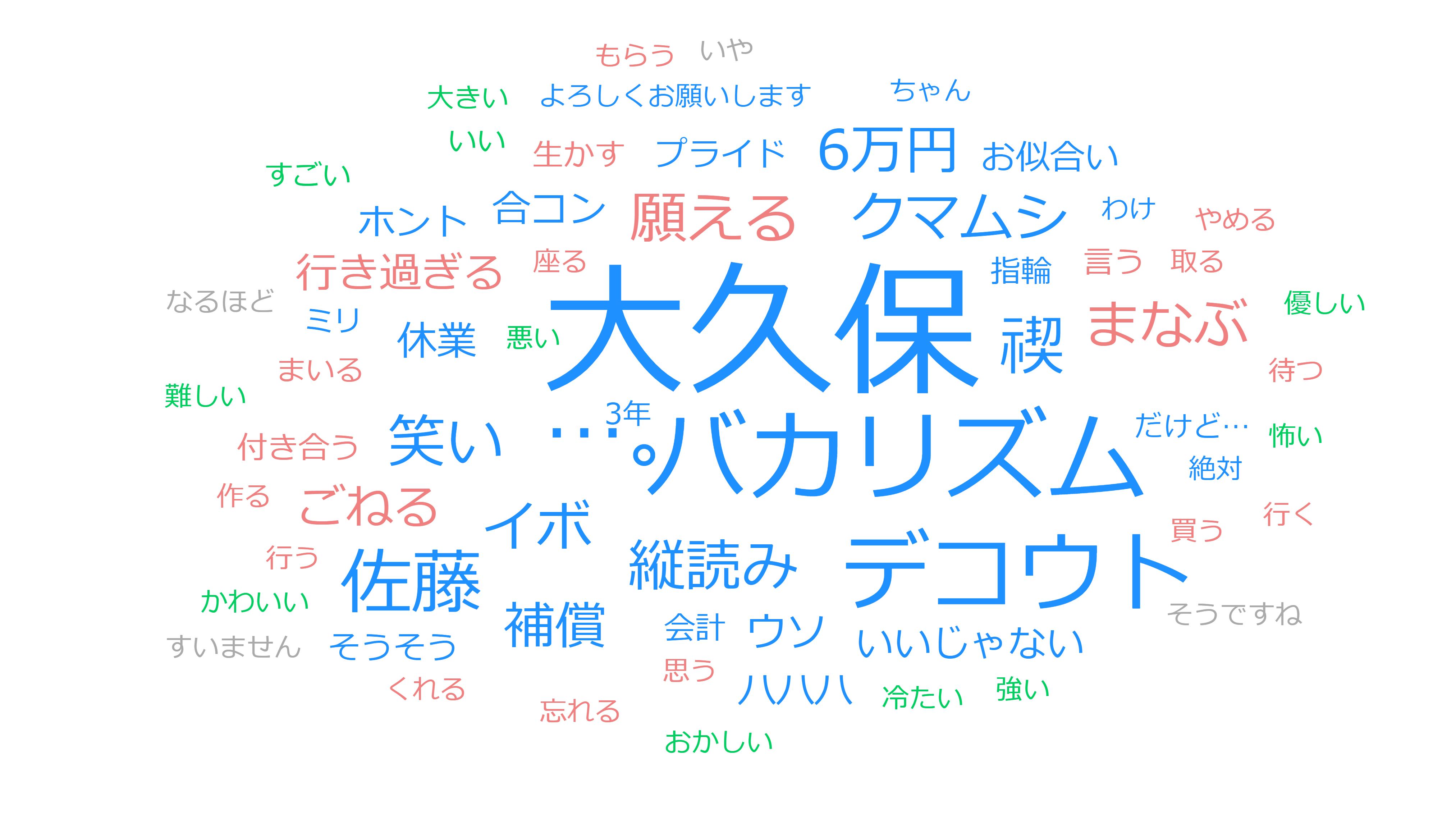 有吉反省会 クマムシ佐藤と熱愛セレブモデルが破局後初2S!