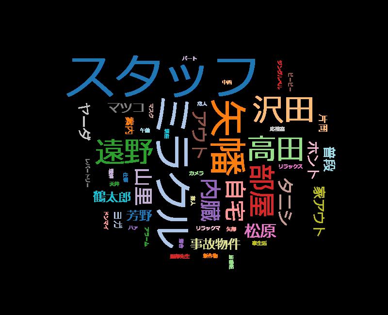 アウト×デラックス【アウトな家をのぞき見SP!!〇〇だらけ