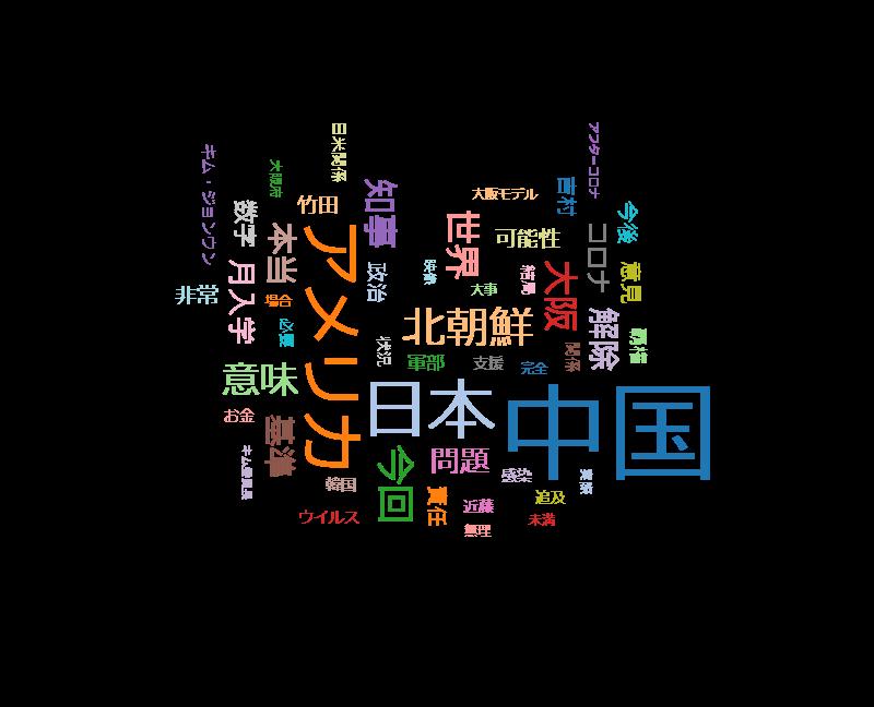 そこまで言って委員会NP【吉村知事大阪府知事出演!アフター