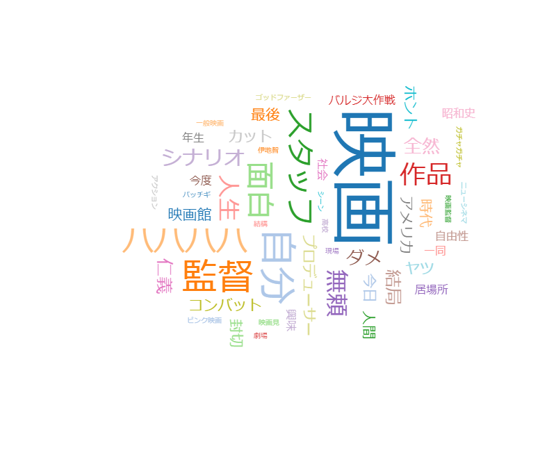 ザ・インタビュー~トップランナーの肖像~ 井筒和幸×小松靖