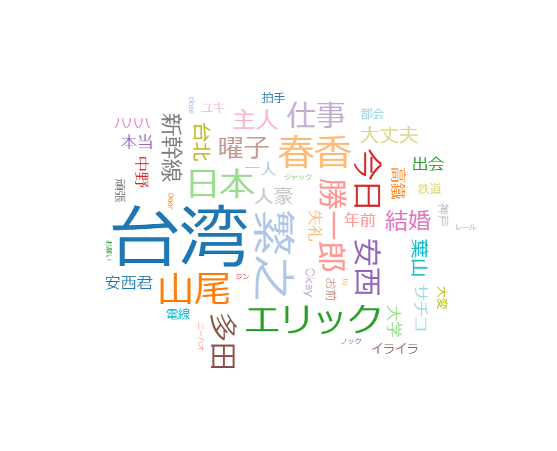 台湾 ドラマ 路