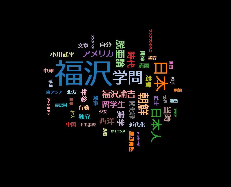 歴史秘話ヒストリア「福沢諭吉センセイのすすめ」メッセージ