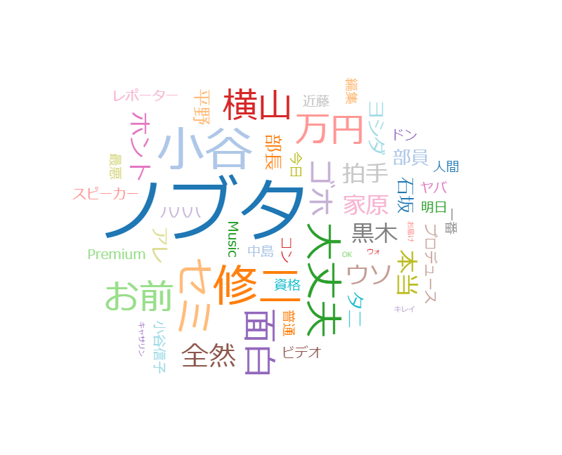 野 ブタ を プロデュース 山下 智久 特別 出演