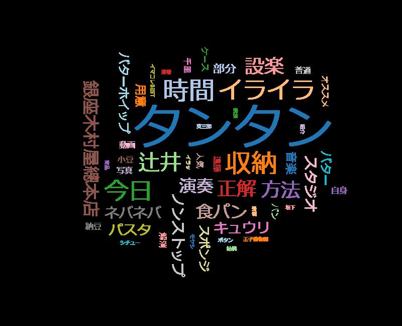 ノンストップ! ピアニスト辻井伸行コロナ終息願いの演奏・遠藤