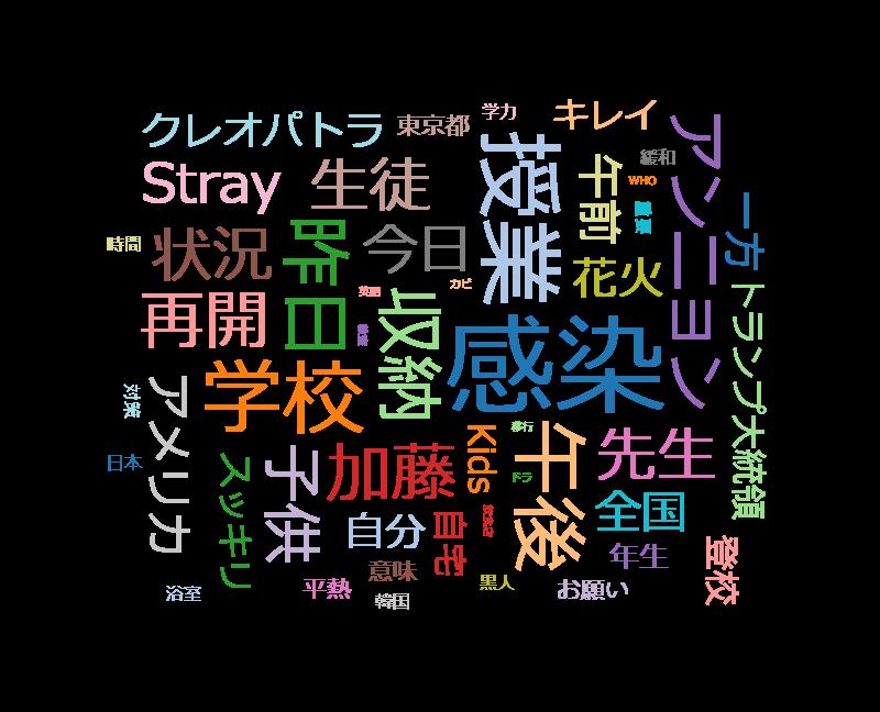 """スッキリ 全国一斉""""シークレット花火""""・学校再開に一日密着"""""""