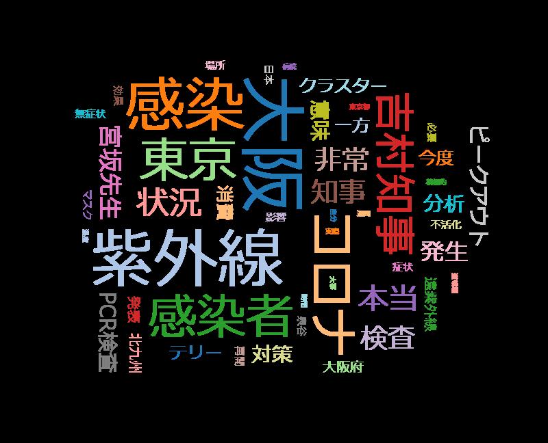 """情報ライブ ミヤネ屋【大阪吉村知事が生出演""""第2波""""へどう立ち向かう"""