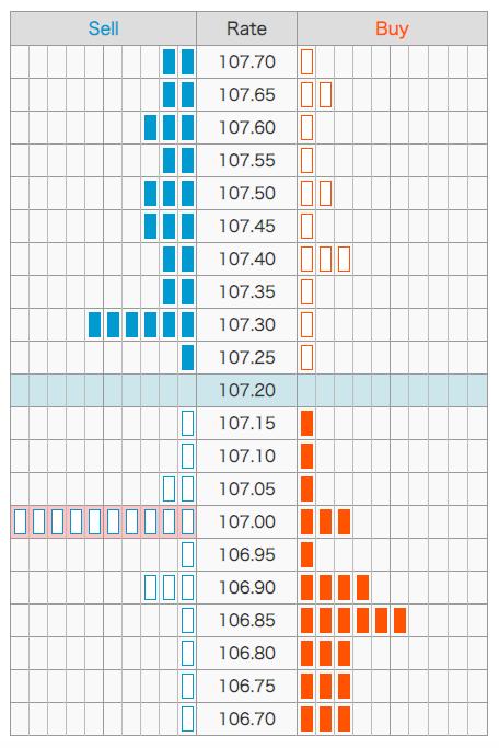 2020:4:2 ドル円取引データ