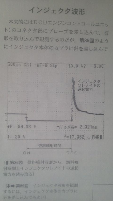 燃料噴射波形