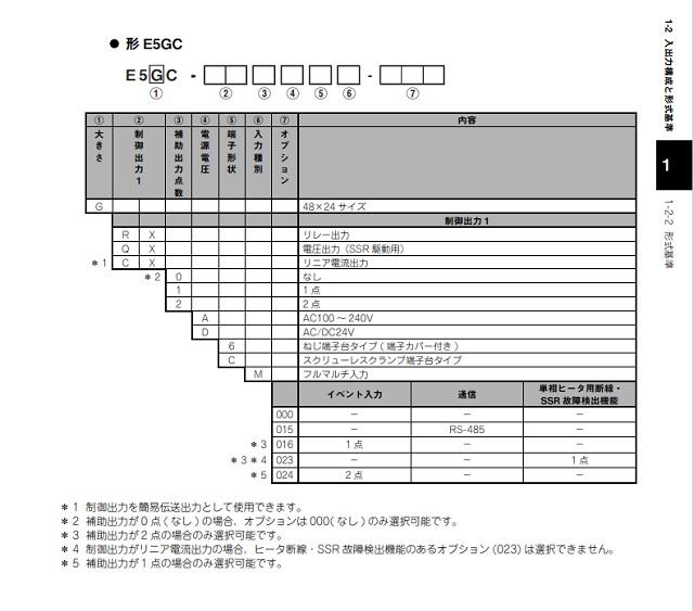 E5GC型式
