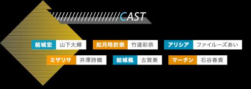 cast_text_pc.png