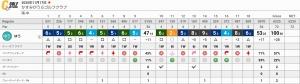 GOLF NETWORK_ Scorecard