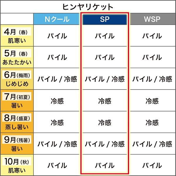 ニトリ・タオルケット (NクールSP GY)④
